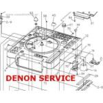 DENON δωρεάν service manuals